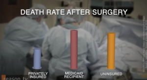 death-rate-after-surgery